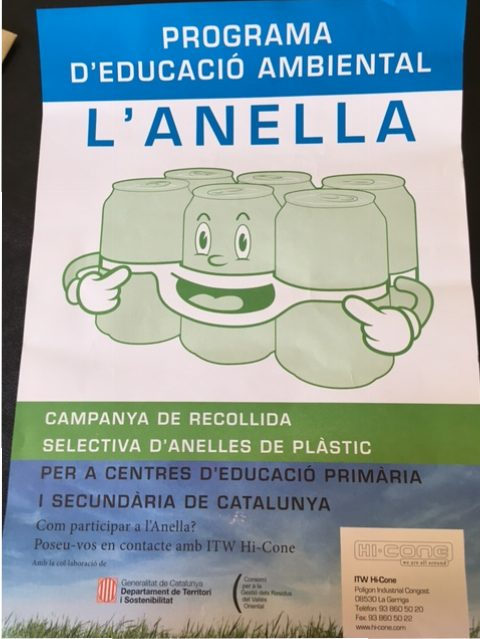 Projecte Anella